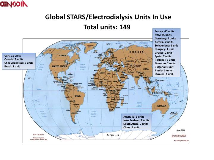Global STARS/Electrodialysis Units In Use