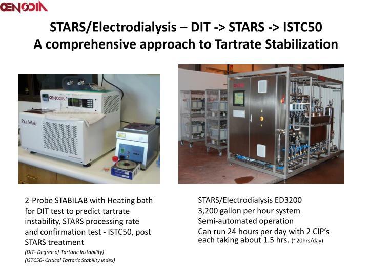 STARS/Electrodialysis – DIT -> STARS -> ISTC50