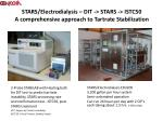 stars electrodialysis dit stars istc50 a comprehensive approach to tartrate stabilization