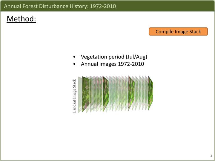 Annual Forest Disturbance History: