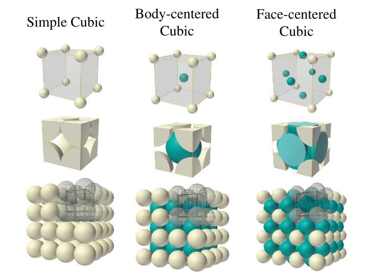 Body-centered Cubic