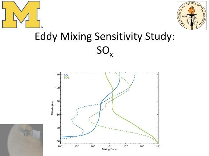 Eddy Mixing Sensitivity Study: