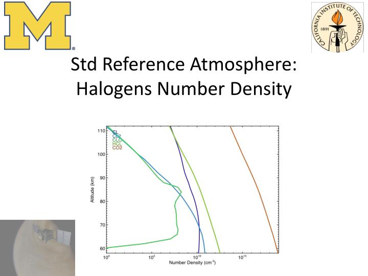 Std Reference Atmosphere: