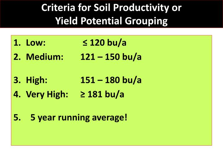 Criteria for Soil Productivity or