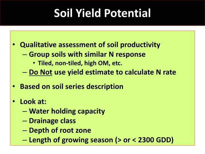 Soil Yield Potential