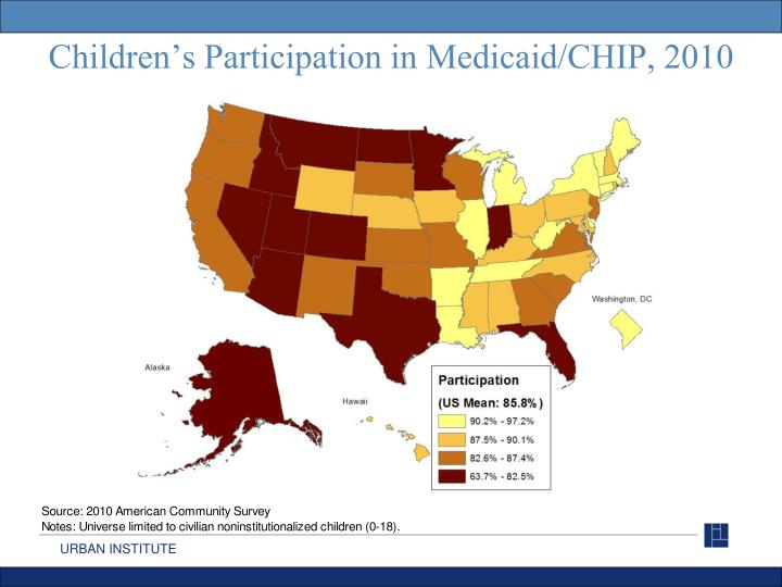 Children's Participation in Medicaid/CHIP, 2010