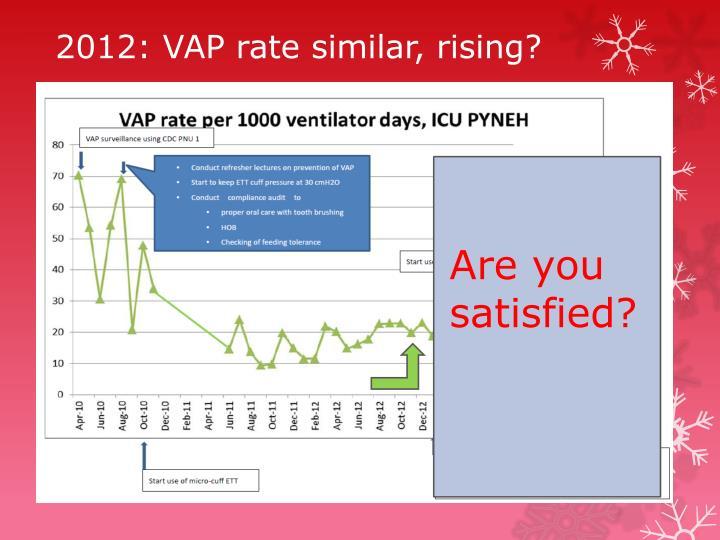 2012: VAP rate similar, rising?