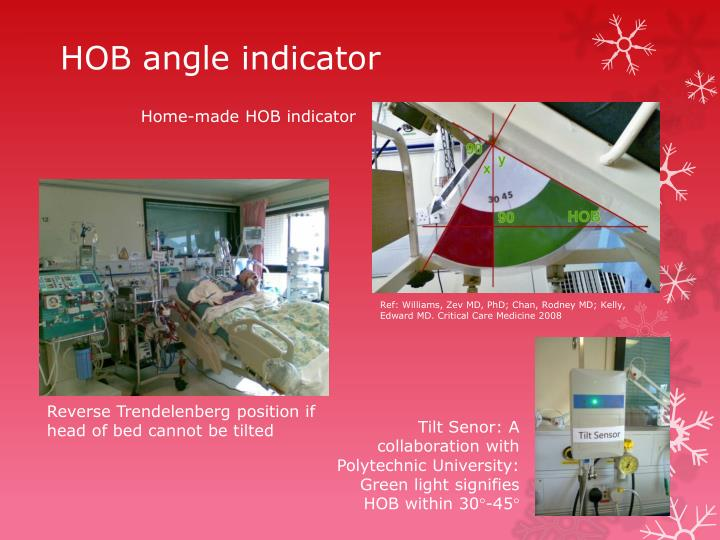 HOB angle indicator