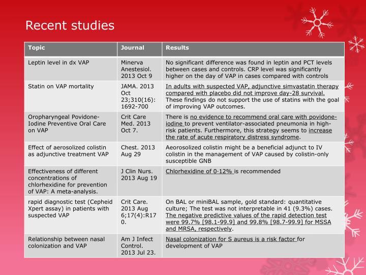Recent studies