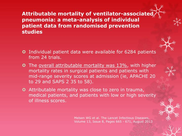 Attributable mortality of ventilator-associated pneumonia: a meta-analysis of individual patient data from randomised prevention studies