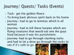 journey quests tasks events