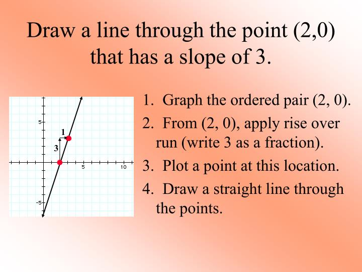 Drawing Lines With Given Slopes : Ppt objective the student will be able to powerpoint