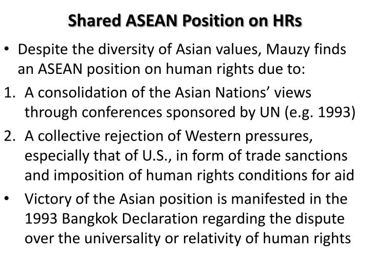 Shared ASEAN Position on HRs