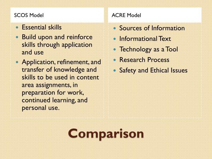 SCOS Model