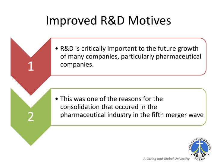 Improved R&D Motives