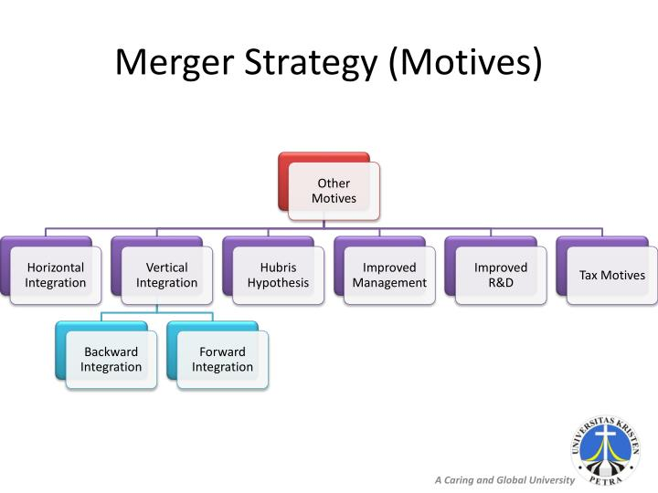 Merger strategy motives