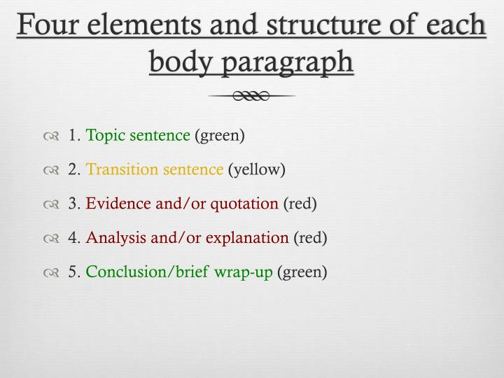 Four elements and structure of each body paragraph