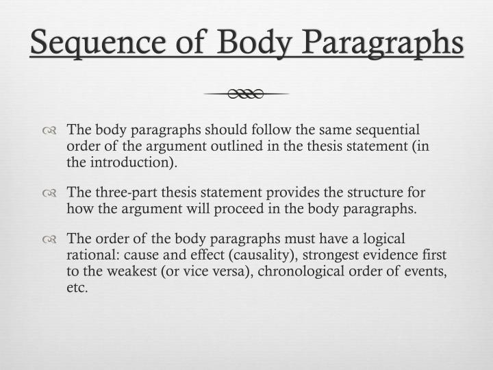 Sequence of Body Paragraphs