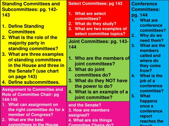 Standing Committees and Subcommittees: pg. 142-143