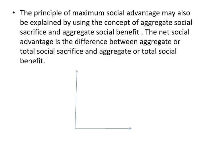 The principle of maximum social advantage may also be explained by using the concept of aggregate social sacrifice and aggregate social benefit . The net social advantage is the difference between aggregate or total social sacrifice and aggregate or total social benefit.