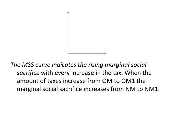 The MSS curve indicates the rising marginal social sacrifice