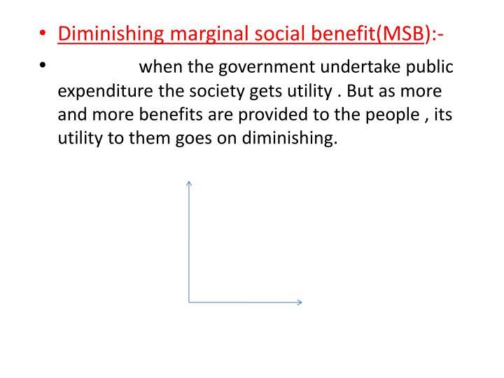 Diminishing marginal social benefit(MSB