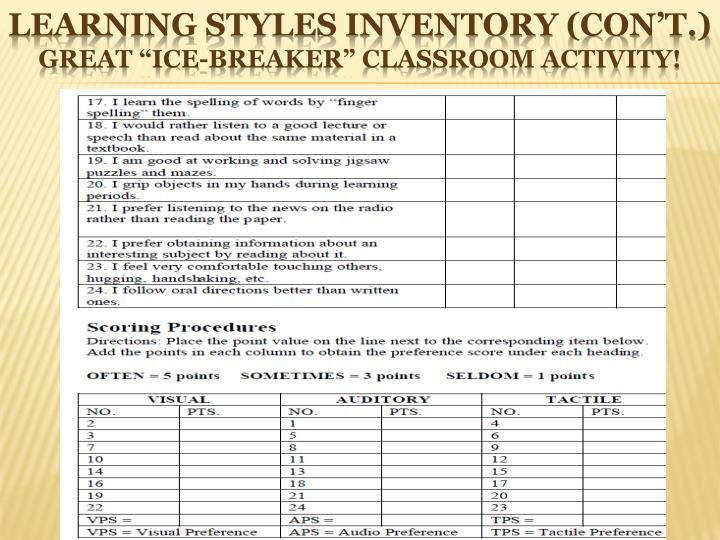 Learning Styles Inventory (con't.)