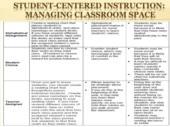 Student-Centered Instruction: