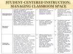 student centered instruction managing classroom space1