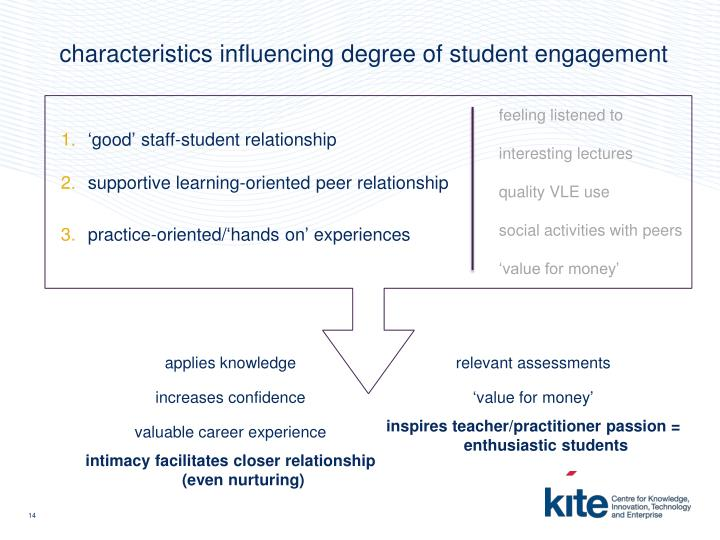characteristics influencing degree of student engagement