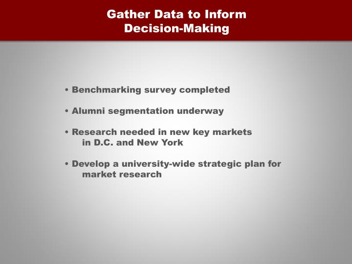 Gather Data to Inform