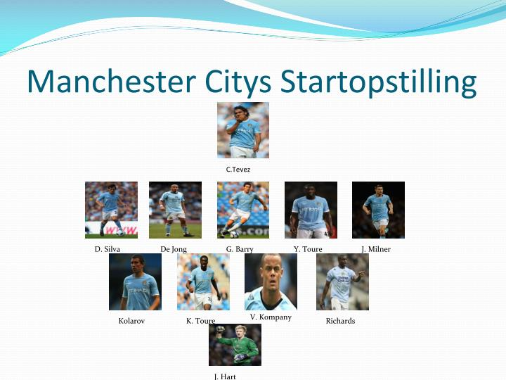 Manchester Citys Startopstilling