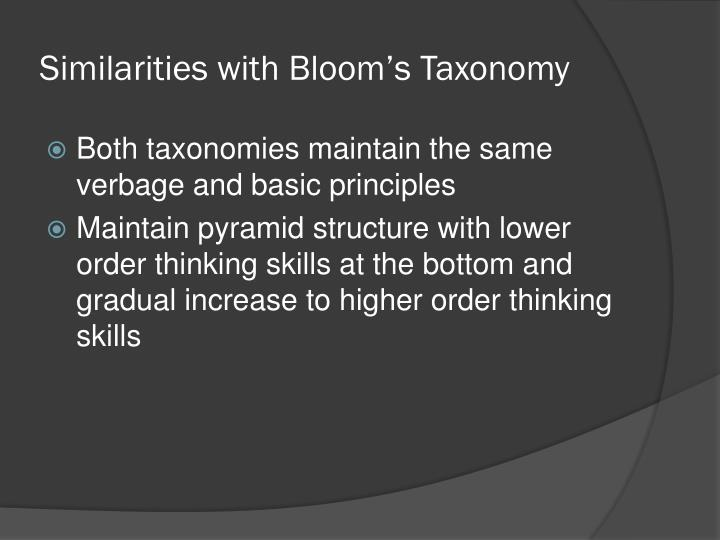 Similarities with Bloom's Taxonomy