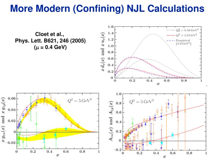 More Modern (Confining) NJL Calculations