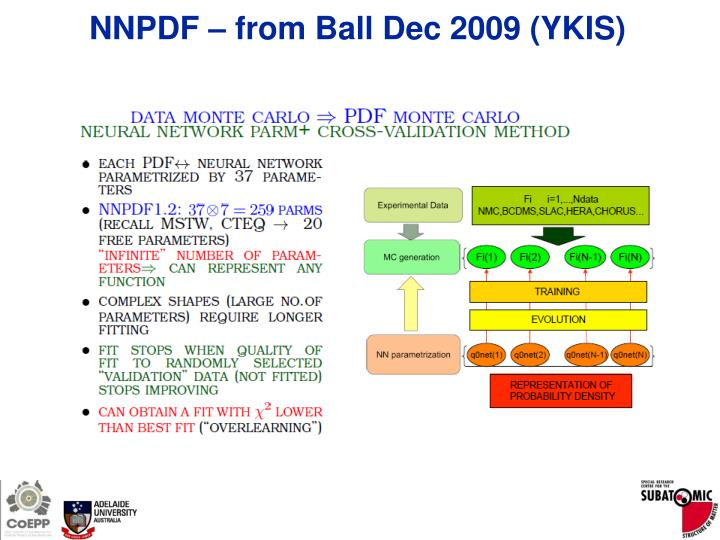NNPDF – from Ball Dec 2009 (YKIS)