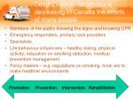 deaths from heart attacks is decreasing in canada the efforts of many people