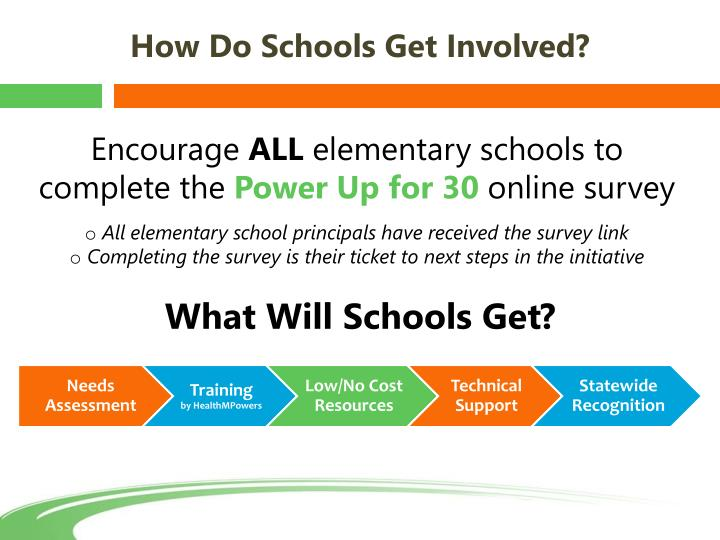 How Do Schools Get Involved?