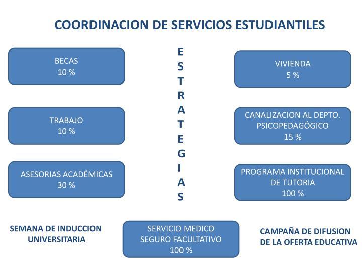 COORDINACION DE SERVICIOS ESTUDIANTILES