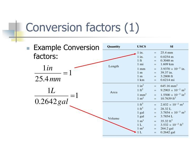 Conversion factors (1)