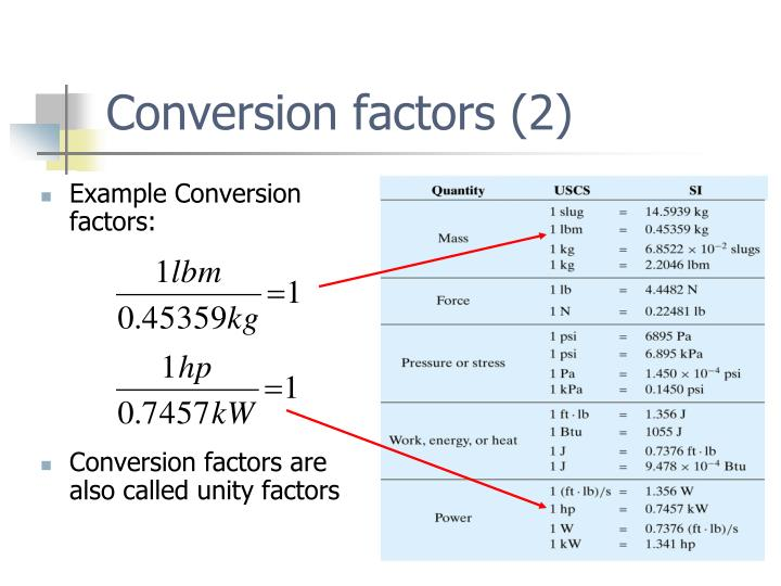 Conversion factors (2)
