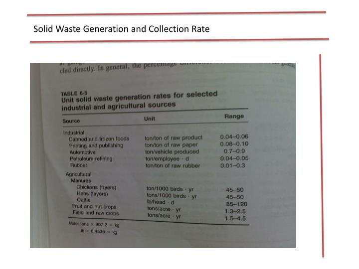 Solid Waste Generation and Collection Rate