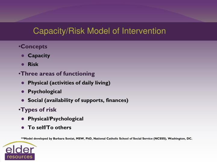 Capacity/Risk Model of Intervention