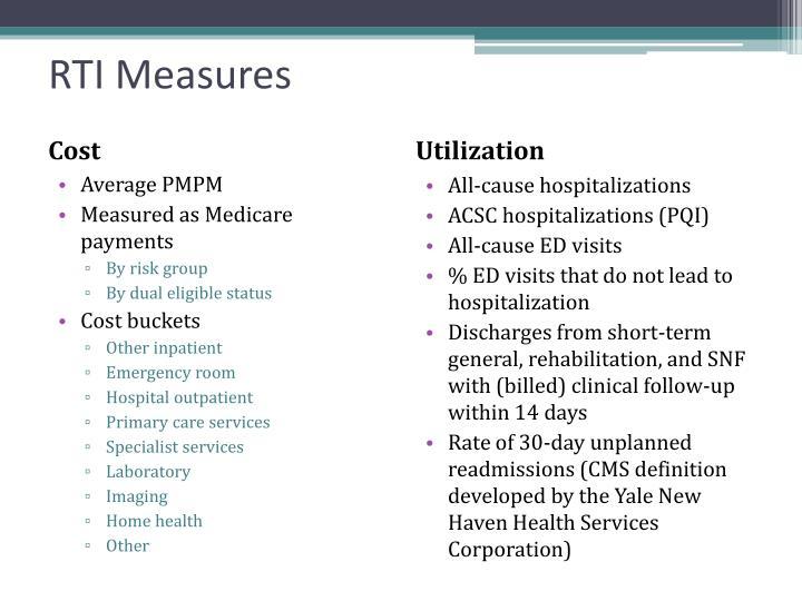 RTI Measures