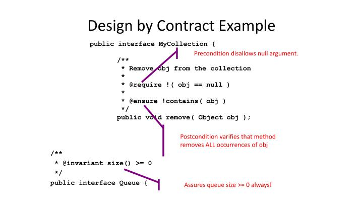 Design by Contract Example