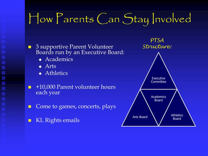 How Parents Can Stay Involved
