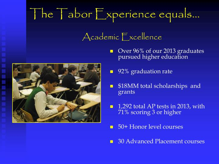 The Tabor Experience equals…