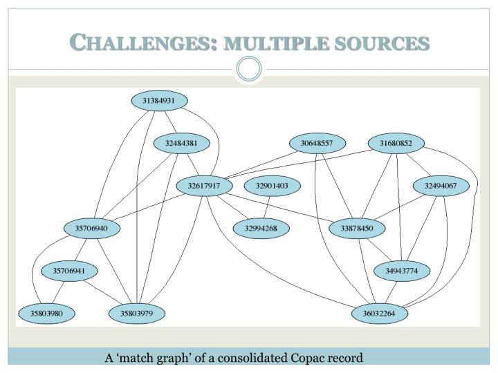 Challenges: multiple sources