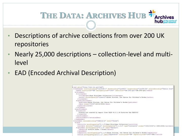 The Data: Archives Hub