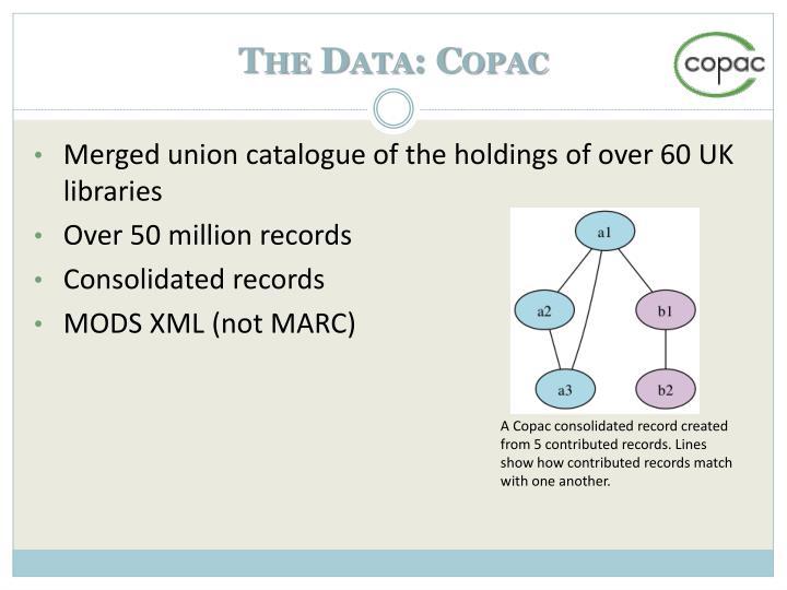 The Data: Copac