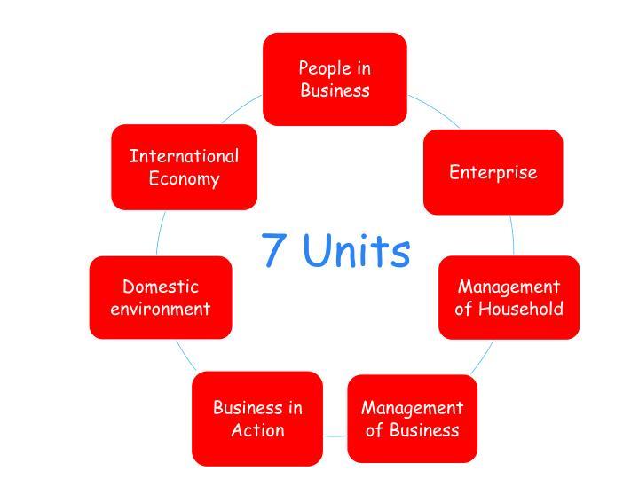 7 Units